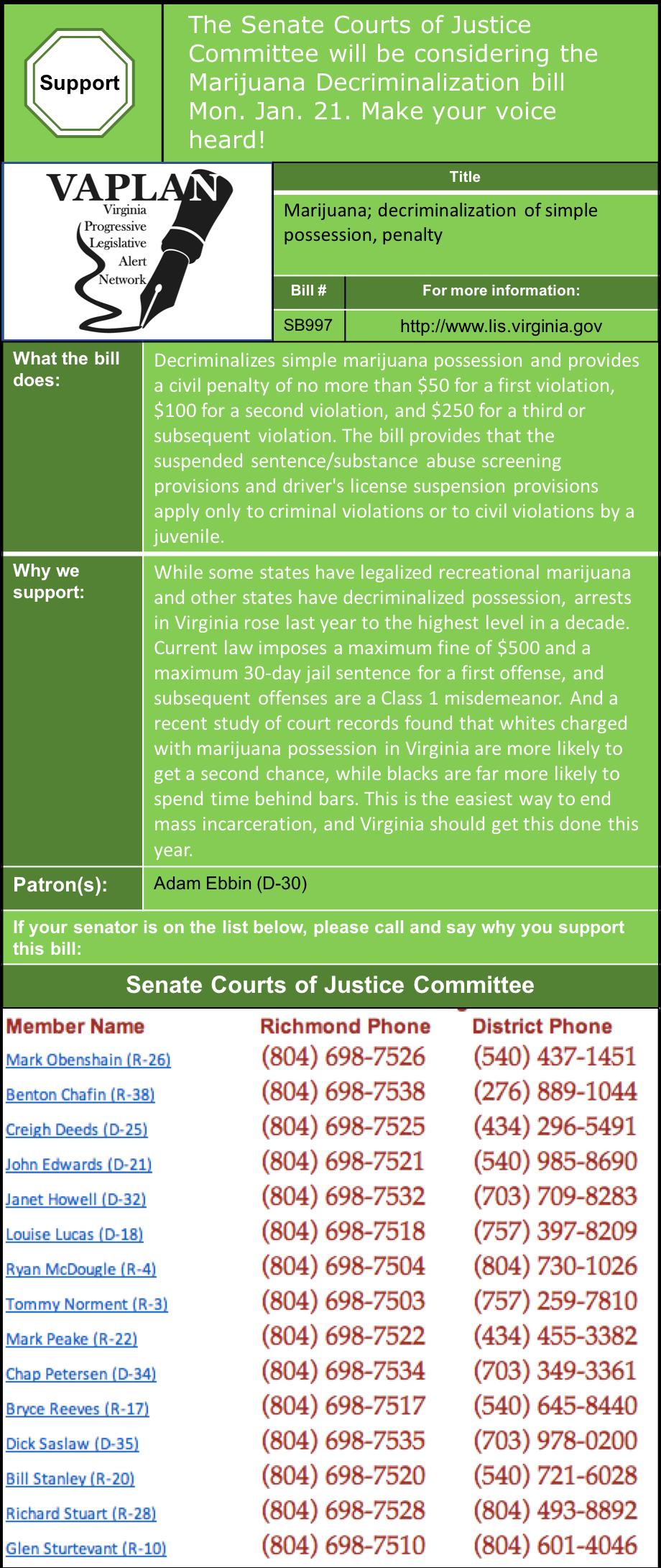 ALERT: Last chance this session to pass marijuana decriminalization heard in Senate Courts of Justice Mon. Jan. 21!